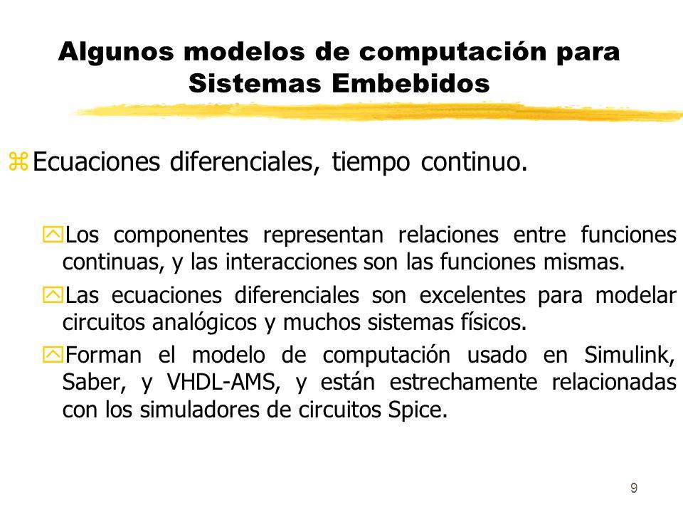 10 Algunos modelos de computación para Sistemas Embebidos zEcuaciones en diferencias, tiempo discreto.