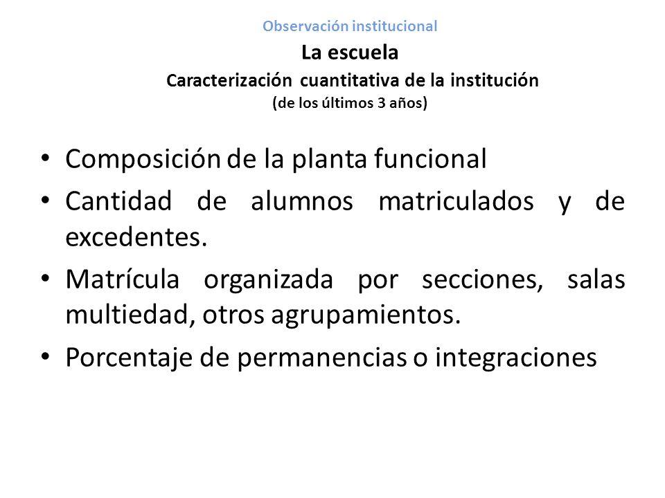Observación institucional La escuela Caracterización cuantitativa de la institución (de los últimos 3 años) Composición de la planta funcional Cantida