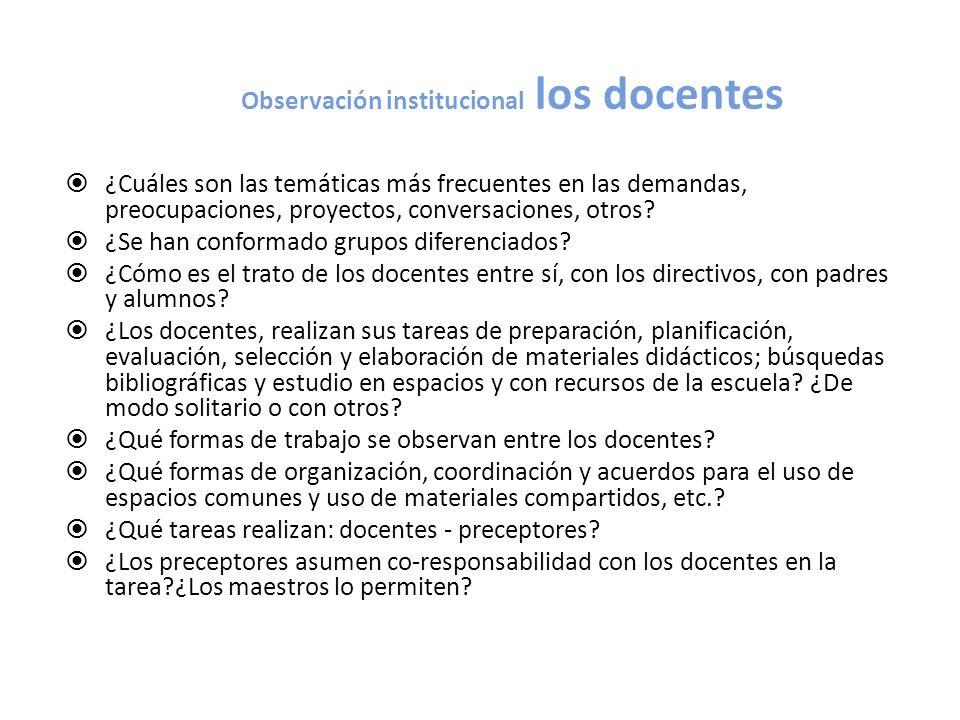 Observación institucional los docentes ¿Cuáles son las temáticas más frecuentes en las demandas, preocupaciones, proyectos, conversaciones, otros? ¿Se