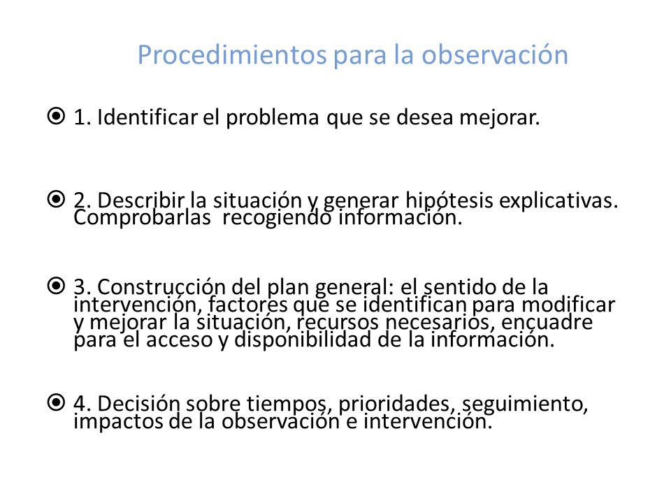 Procedimientos para la observación 1. Identificar el problema que se desea mejorar. 2. Describir la situación y generar hipótesis explicativas. Compro