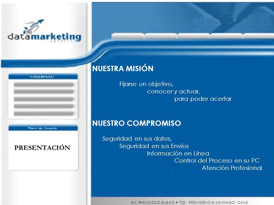 1.- Desarrollo de Software On Line Desarrollo de Software de Administración de Bases de Datos para Marketing.