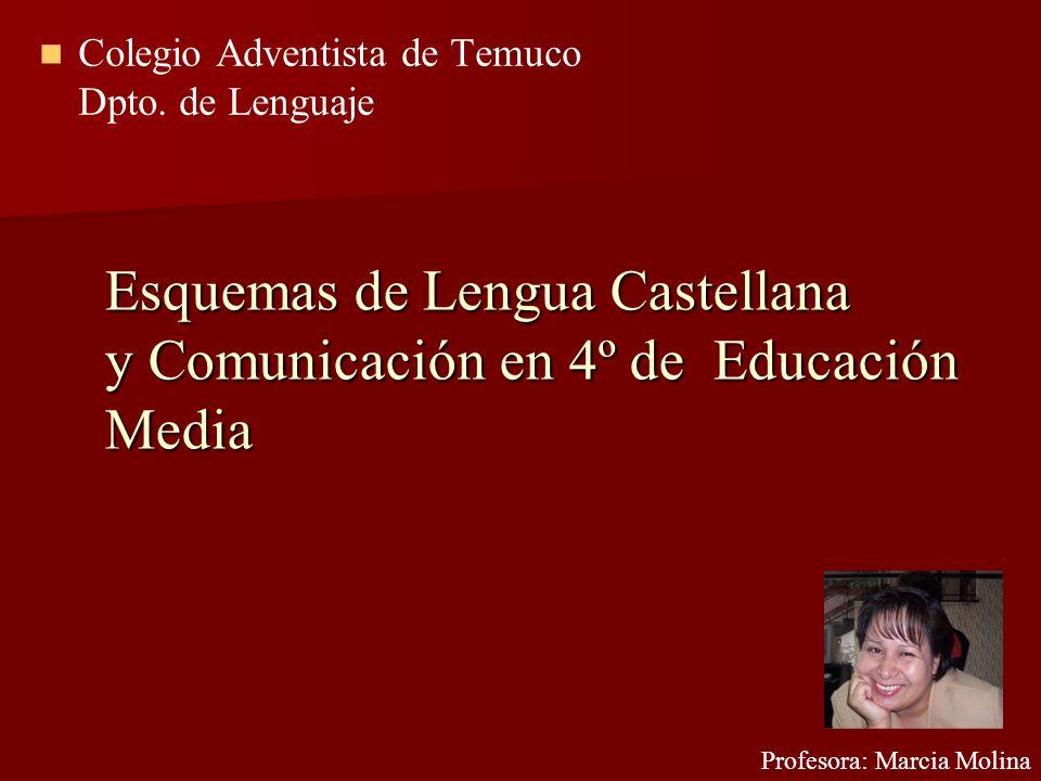 Esquemas de Lengua Castellana y Comunicación en 4º de Educación Media Colegio Adventista de Temuco Dpto. de Lenguaje Profesora: Marcia Molina