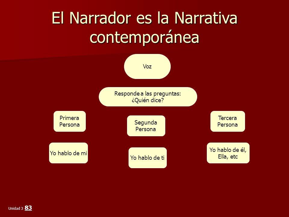 El Narrador es la Narrativa contemporánea Unidad 3 83 Voz Responde a las preguntas: ¿Quién dice? Primera Persona Segunda Persona Tercera Persona Yo ha