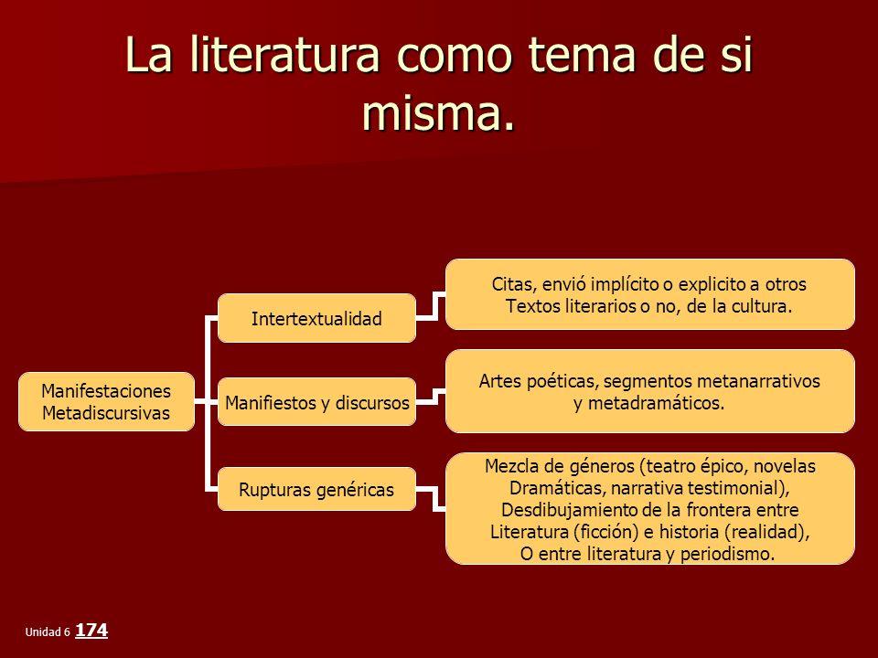 Unidad 6 174 Manifestaciones Metadiscursivas Intertextualidad Citas, envió implícito o explicito a otros Textos literarios o no, de la cultura. Manifi