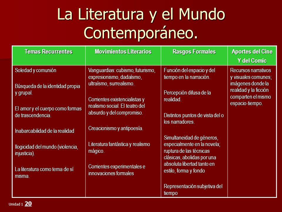 La Literatura y el Mundo Contemporáneo. Temas Recurrentes Movimientos Literarios Rasgos Formales Aportes del Cine Y del Comic Soledad y comunión Búsqu