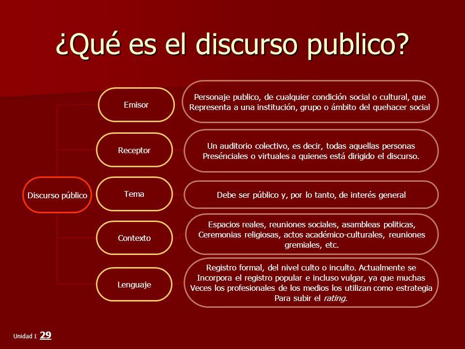 ¿Qué es el discurso publico? Unidad 1 29 Discurso público Emisor Personaje publico, de cualquier condición social o cultural, que Representa a una ins
