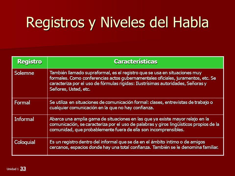 Registros y Niveles del Habla RegistroCaracterísticas Solemne También llamado supraformal, es el registro que se usa en situaciones muy formales. Como