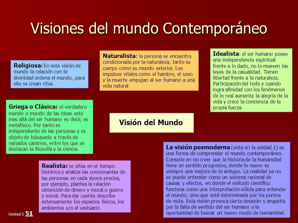 Visiones del mundo Contemporáneo Religiosa : En esta visión de mundo la relación con la divinidad ordena el mundo, para ello se crean ritos. Naturalis