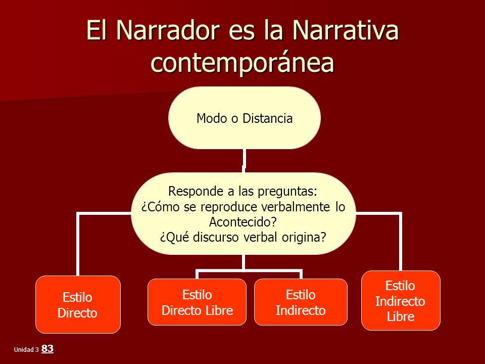 El Narrador es la Narrativa contemporánea Unidad 3 83 Voz Responde a las preguntas: ¿Quién dice.