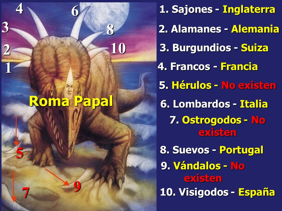 Daniel 7:24 Y los diez cuernos significan que de aquel reino se levantarán diez reyes; y tras ellos se levantará otro, el cual será diferente de los p