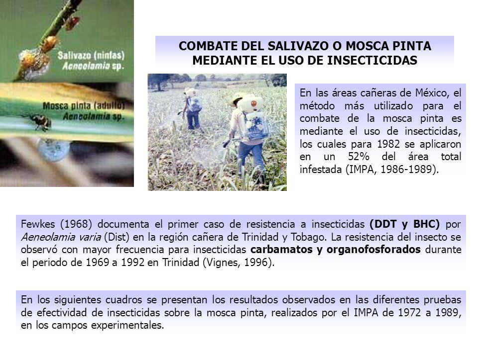En las áreas cañeras de México, el método más utilizado para el combate de la mosca pinta es mediante el uso de insecticidas, los cuales para 1982 se