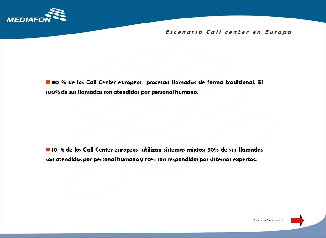 90 % de los Call Center europeos procesan llamadas de forma tradicional.