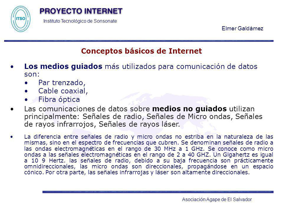 Instituto Tecnológico de Sonsonate Elmer Galdámez Asociación Agape de El Salvador Conceptos básicos de Internet Los medios guiados más utilizados para