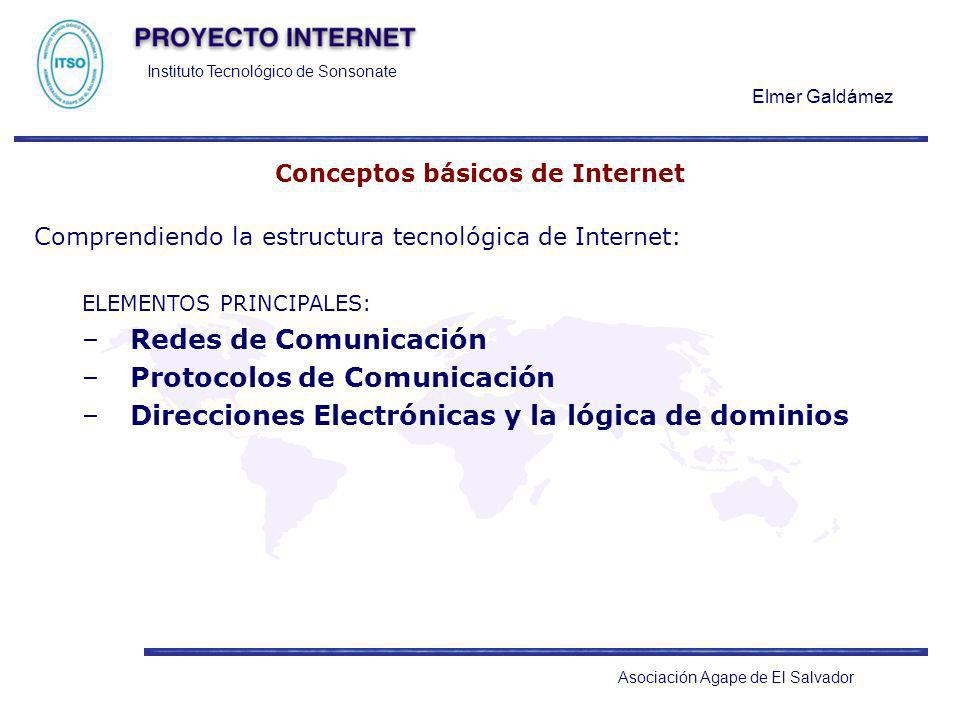 Instituto Tecnológico de Sonsonate Elmer Galdámez Asociación Agape de El Salvador Conceptos básicos de Internet Comprendiendo la estructura tecnológic