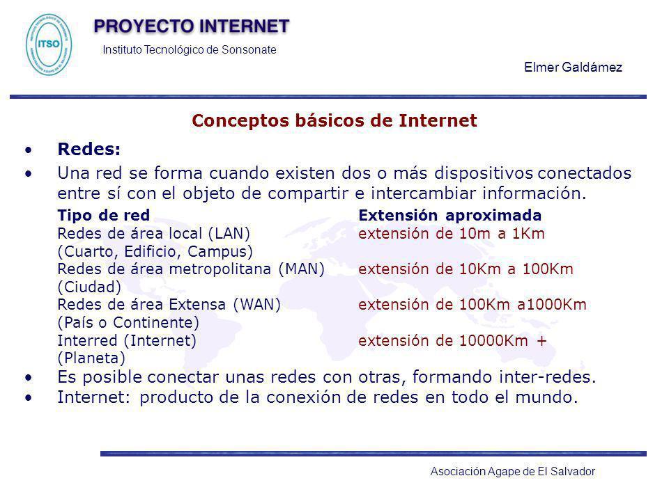 Instituto Tecnológico de Sonsonate Elmer Galdámez Asociación Agape de El Salvador Conceptos básicos de Internet Redes: Una red se forma cuando existen