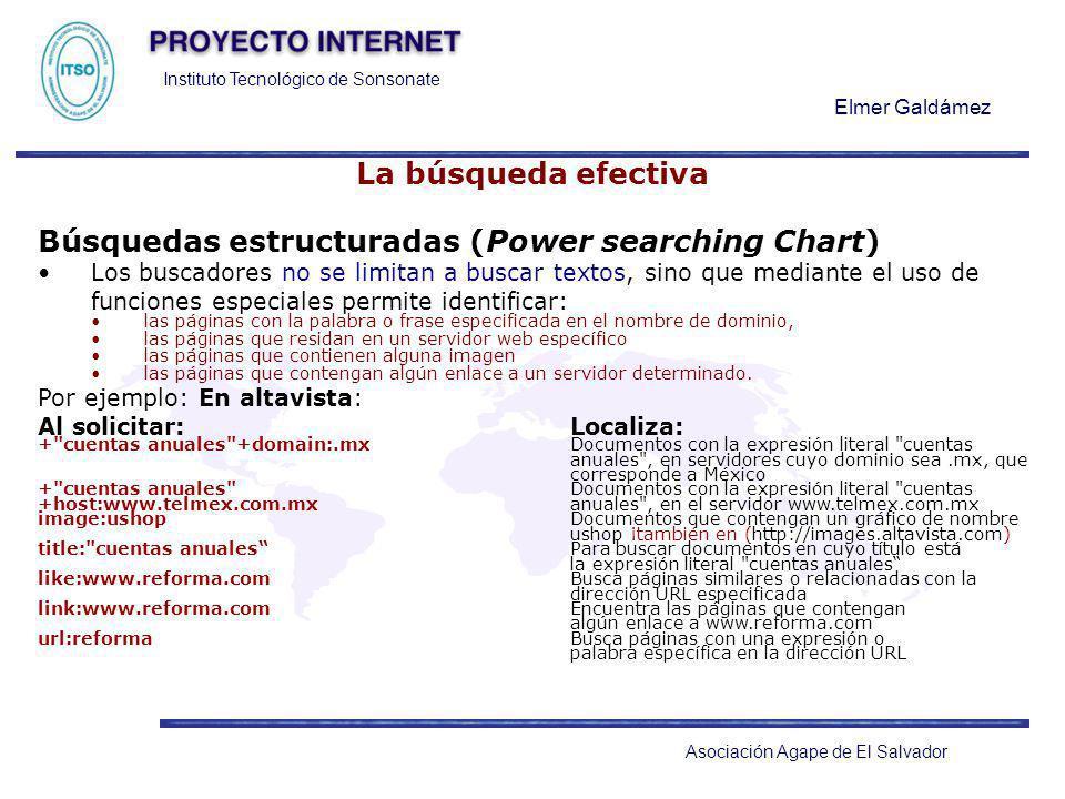 Instituto Tecnológico de Sonsonate Elmer Galdámez Asociación Agape de El Salvador La búsqueda efectiva Búsquedas estructuradas (Power searching Chart)