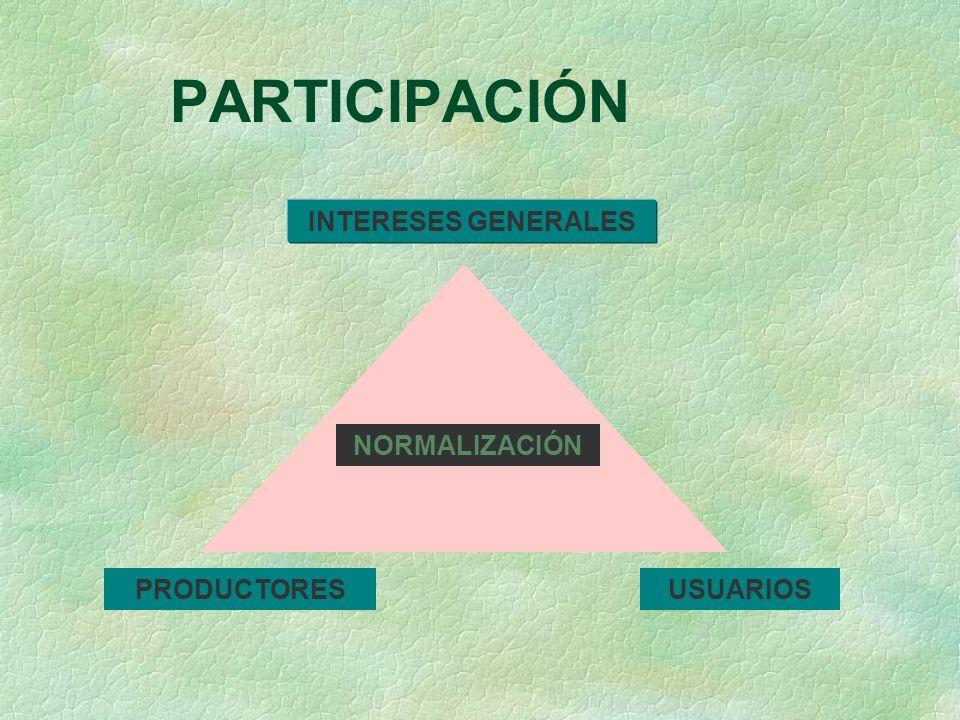 PARTICIPACIÓN PRODUCTORESUSUARIOS INTERESES GENERALES NORMALIZACIÓN