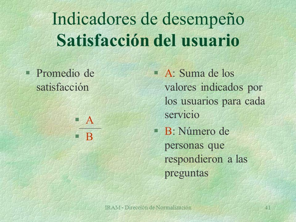 IRAM - Dirección de Normalización41 Indicadores de desempeño Satisfacción del usuario §Promedio de satisfacción §A §B §A: Suma de los valores indicados por los usuarios para cada servicio §B: Número de personas que respondieron a las preguntas