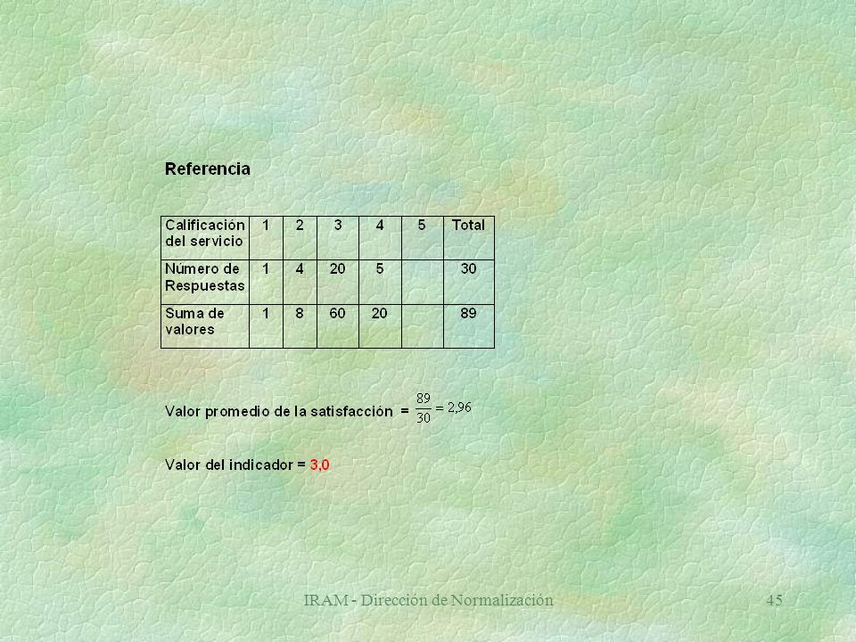 IRAM - Dirección de Normalización45