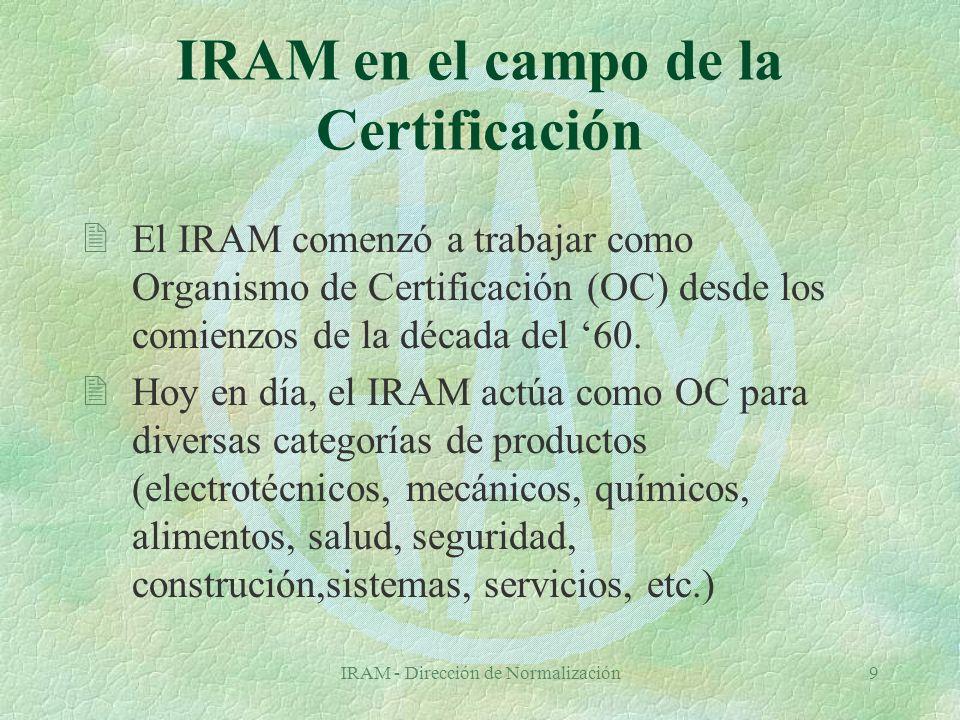 IRAM - Dirección de Normalización20 DOCUMENTACIÓN EN EL IRAM §1964 Comisión de Documentación §1972 Subcomité de catalogación §.....................................................