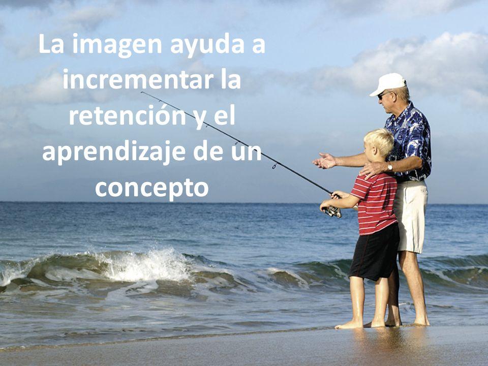 La imagen ayuda a incrementar la retención y el aprendizaje de un concepto