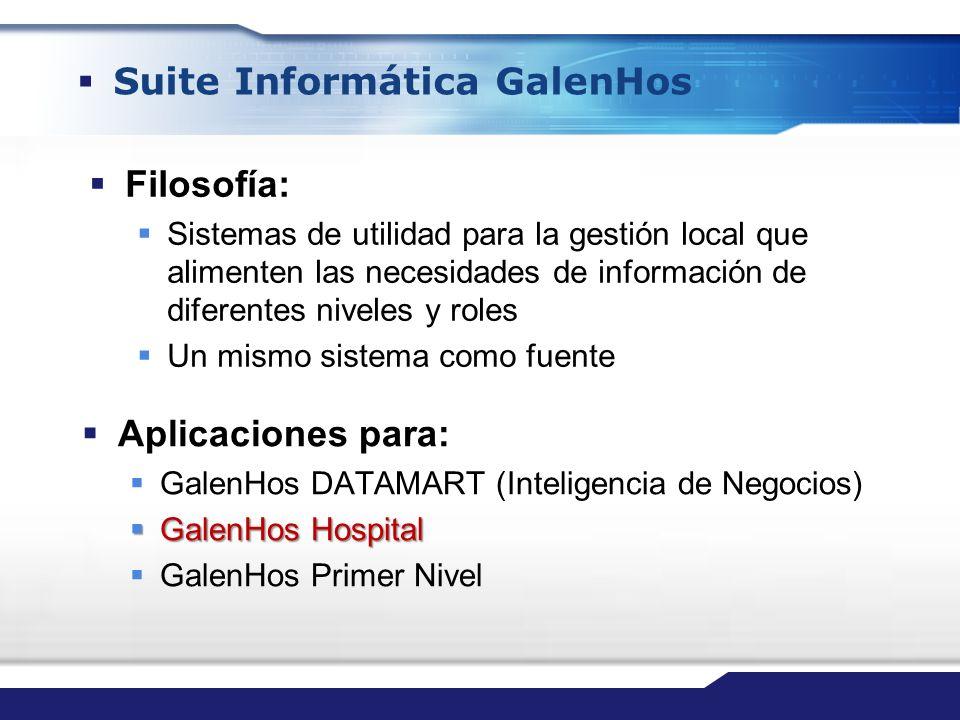 Aplicaciones para: GalenHos DATAMART (Inteligencia de Negocios) GalenHos Hospital GalenHos Hospital GalenHos Primer Nivel Filosofía: Sistemas de utili