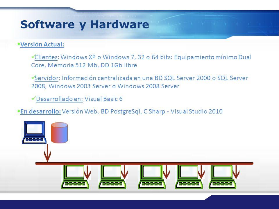 2. Consulta Externa 3. Emergencia 4. Hospitalización Versión Actual: Clientes: Windows XP o Windows 7, 32 o 64 bits: Equipamiento mínimo Dual Core, Me