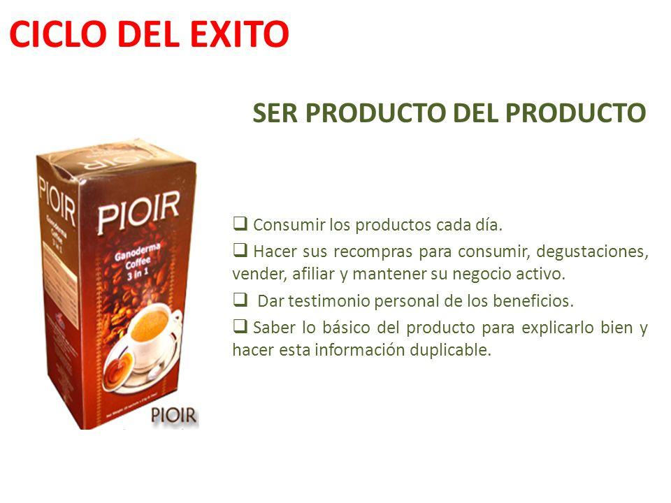 CICLO DEL EXITO SER PRODUCTO DEL PRODUCTO Consumir los productos cada día. Hacer sus recompras para consumir, degustaciones, vender, afiliar y mantene