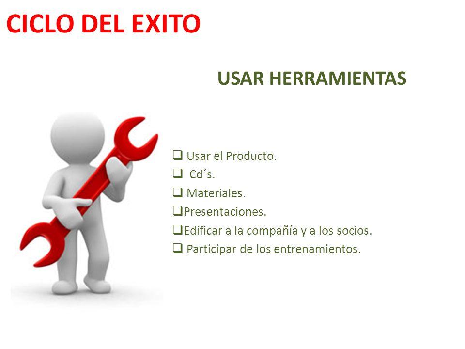 CICLO DEL EXITO USAR HERRAMIENTAS Usar el Producto. Cd´s. Materiales. Presentaciones. Edificar a la compañía y a los socios. Participar de los entrena