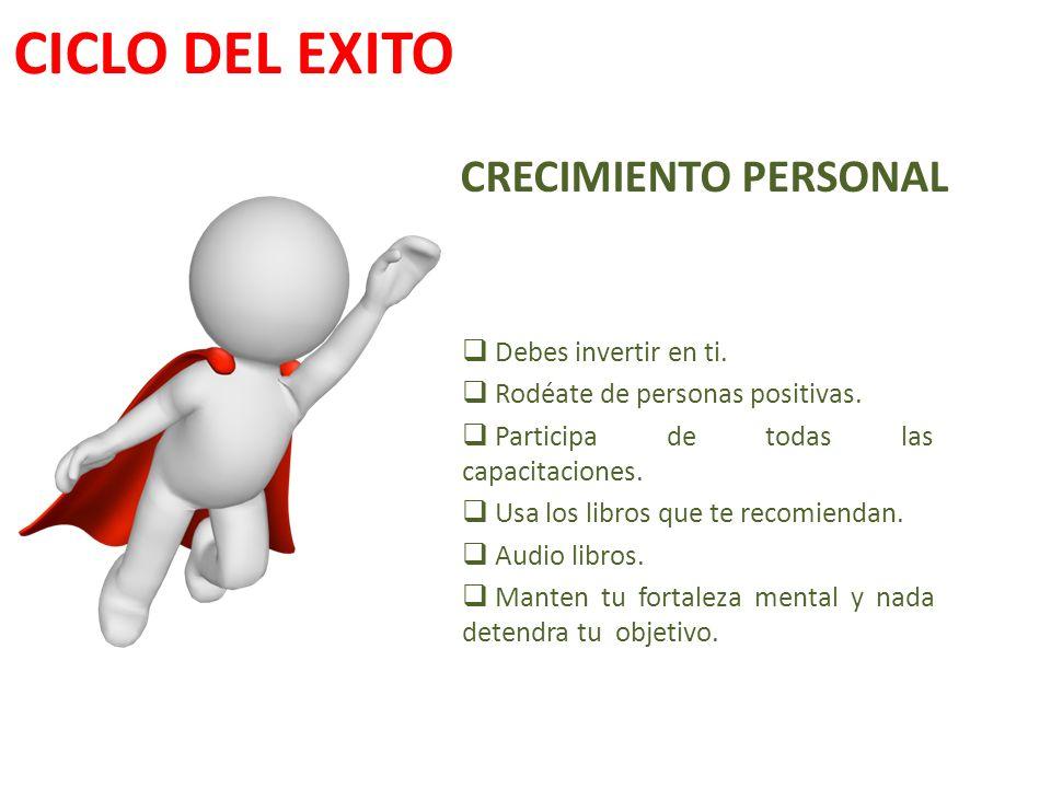 CICLO DEL EXITO CRECIMIENTO PERSONAL Debes invertir en ti. Rodéate de personas positivas. Participa de todas las capacitaciones. Usa los libros que te
