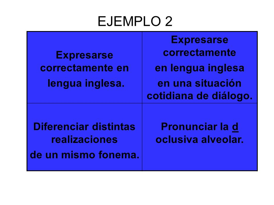 EJEMPLO 2 Expresarse correctamente en lengua inglesa. Expresarse correctamente en lengua inglesa en una situación cotidiana de diálogo. Diferenciar di