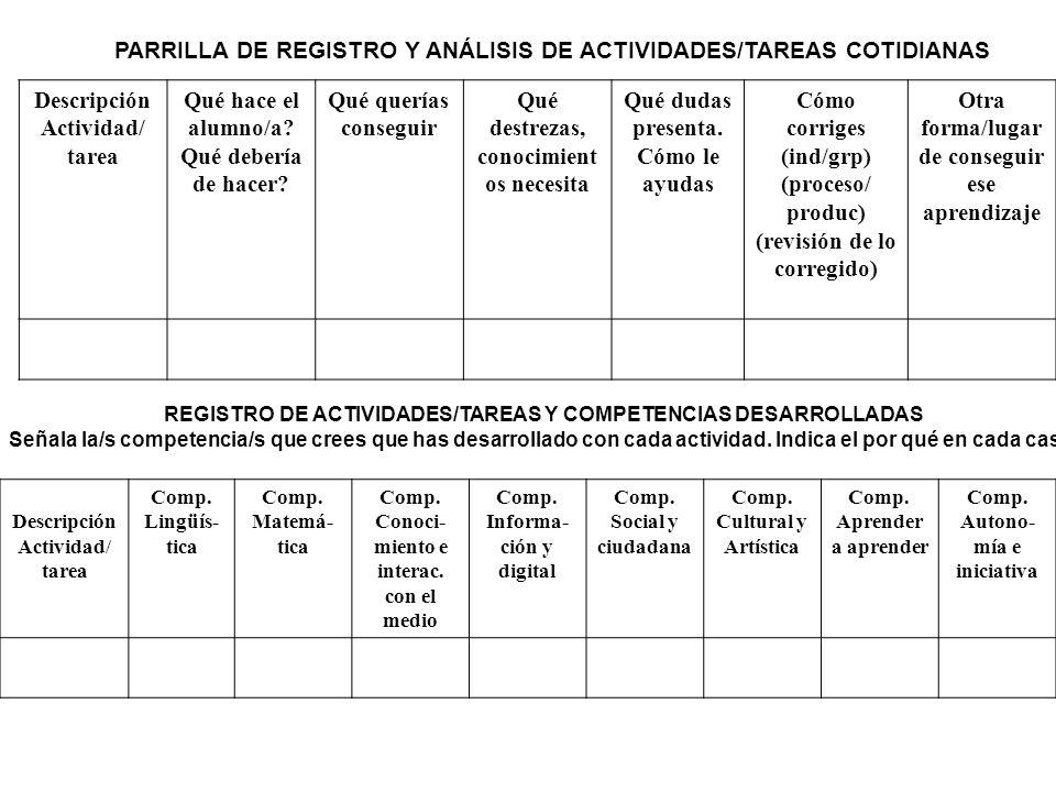 PARRILLA DE REGISTRO Y ANÁLISIS DE ACTIVIDADES/TAREAS COTIDIANAS Descripción Actividad/ tarea Qué hace el alumno/a? Qué debería de hacer? Qué querías
