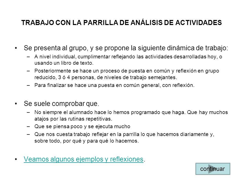 TRABAJO CON LA PARRILLA DE ANÁLISIS DE ACTIVIDADES Se presenta al grupo, y se propone la siguiente dinámica de trabajo: –A nivel individual, cumplimen