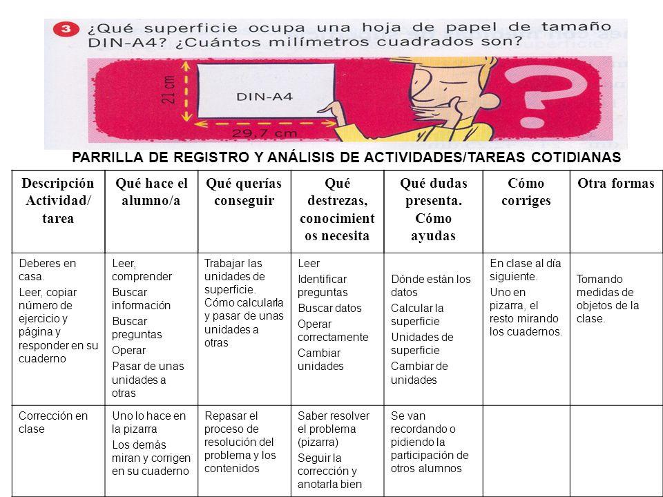 PARRILLA DE REGISTRO Y ANÁLISIS DE ACTIVIDADES/TAREAS COTIDIANAS Deberes en casa. Leer, copiar número de ejercicio y página y responder en su cuaderno