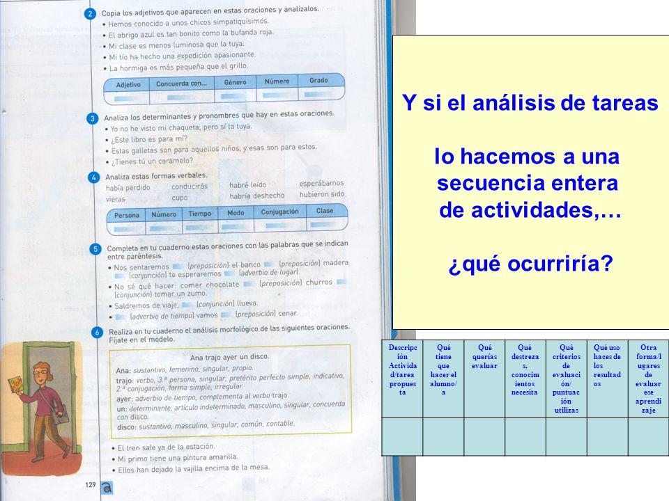 Y si el análisis de tareas lo hacemos a una secuencia entera de actividades,… ¿qué ocurriría? Descripc ión Activida d/tarea propues ta Qué tiene que h