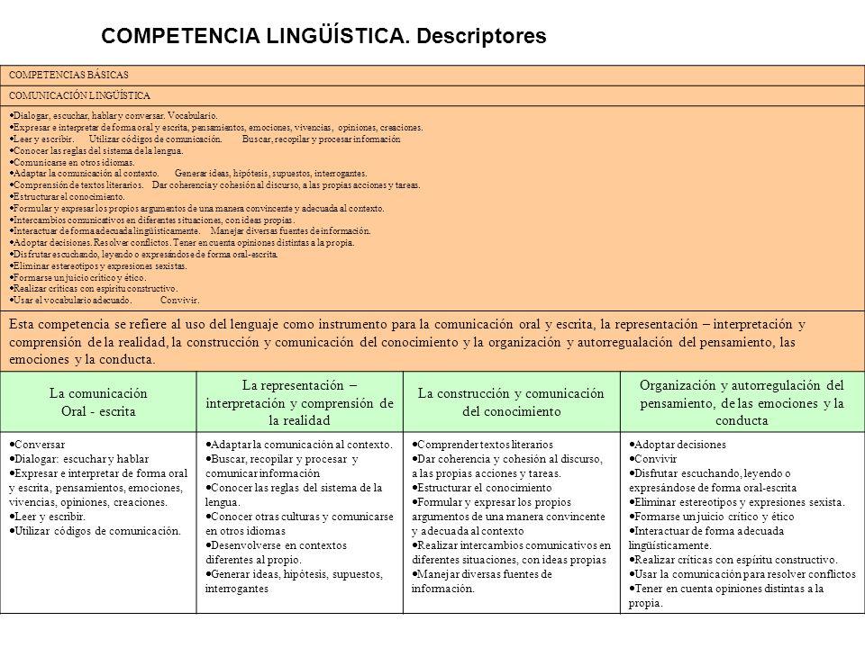 COMPETENCIAS BÁSICAS COMUNICACIÓN LINGÜÍSTICA Dialogar, escuchar, hablar y conversar. Vocabulario. Expresar e interpretar de forma oral y escrita, pen