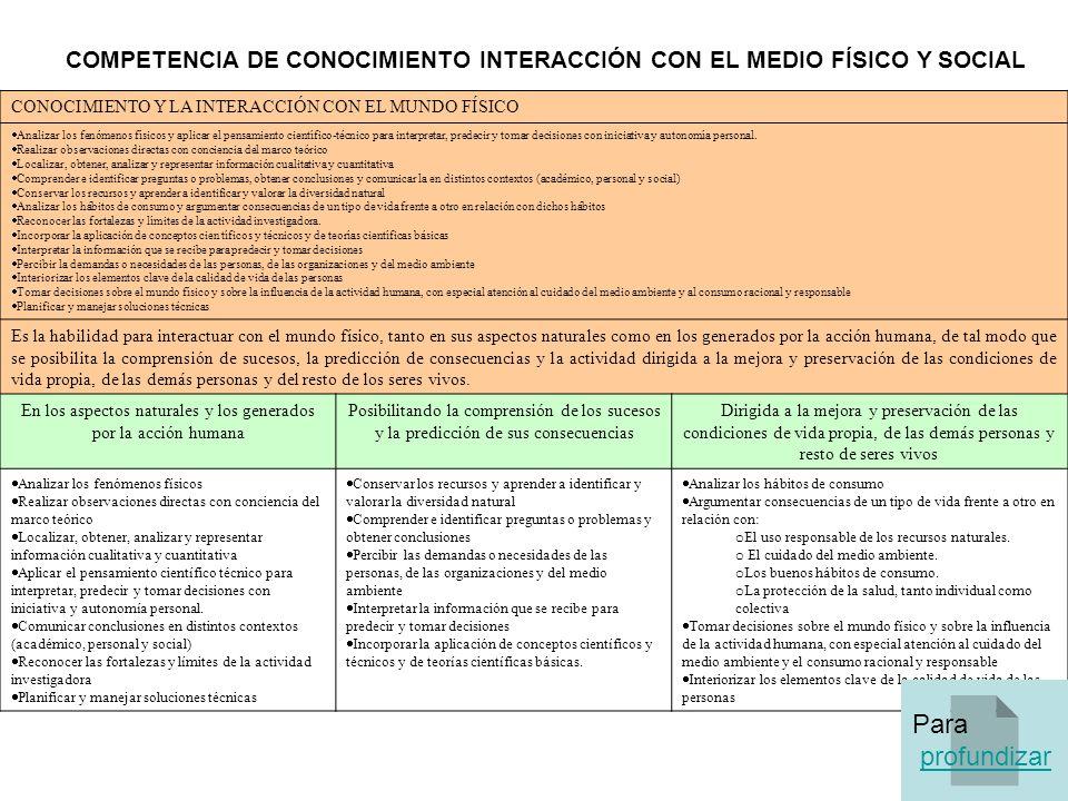 CONOCIMIENTO Y LA INTERACCIÓN CON EL MUNDO FÍSICO Analizar los fenómenos físicos y aplicar el pensamiento científico-técnico para interpretar, predeci