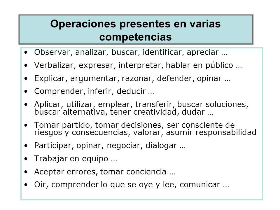Operaciones presentes en varias competencias Observar, analizar, buscar, identificar, apreciar … Verbalizar, expresar, interpretar, hablar en público