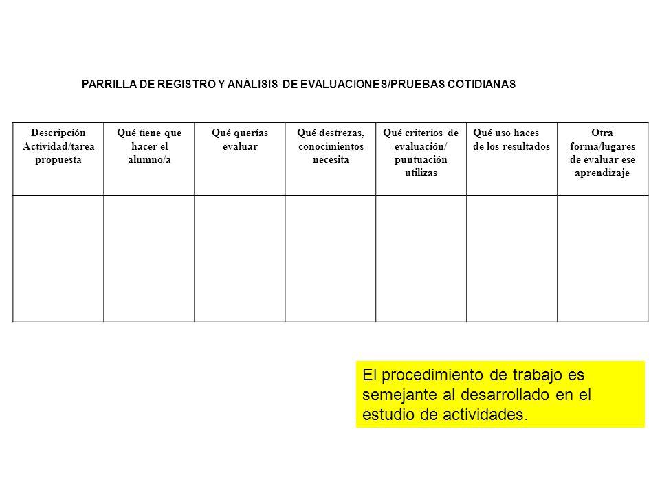 PARRILLA DE REGISTRO Y ANÁLISIS DE EVALUACIONES/PRUEBAS COTIDIANAS Descripción Actividad/tarea propuesta Qué tiene que hacer el alumno/a Qué querías e