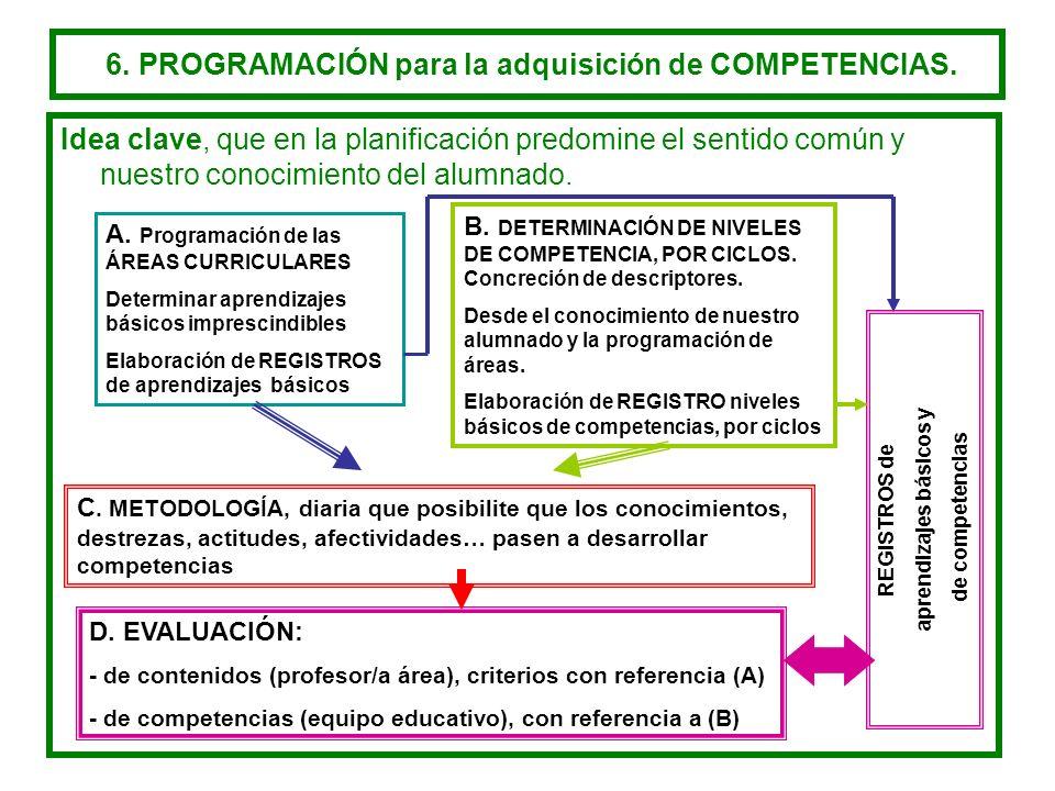 6. PROGRAMACIÓN para la adquisición de COMPETENCIAS. Idea clave, que en la planificación predomine el sentido común y nuestro conocimiento del alumnad