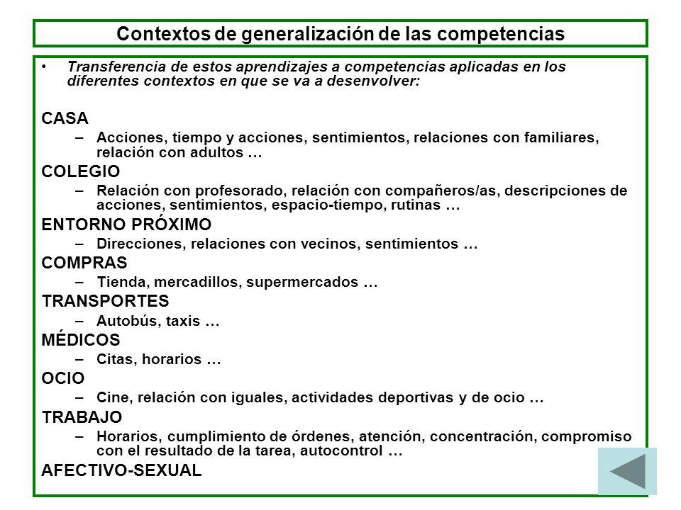 Contextos de generalización de las competencias Transferencia de estos aprendizajes a competencias aplicadas en los diferentes contextos en que se va