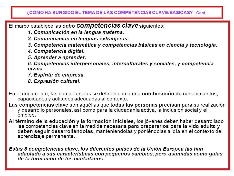 ¿CÓMO HA SURGIDO EL TEMA DE LAS COMPETENCIAS CLAVE/BÁSICAS? Cont… El marco establece las ocho competencias clave siguientes: 1. Comunicación en la len