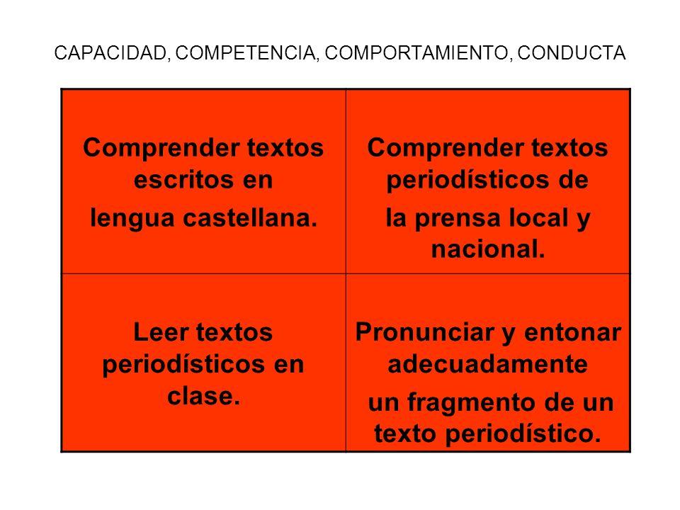 PARRILLA DE REGISTRO Y ANÁLISIS DE ACTIVIDADES/TAREAS COTIDIANAS Deberes en casa.