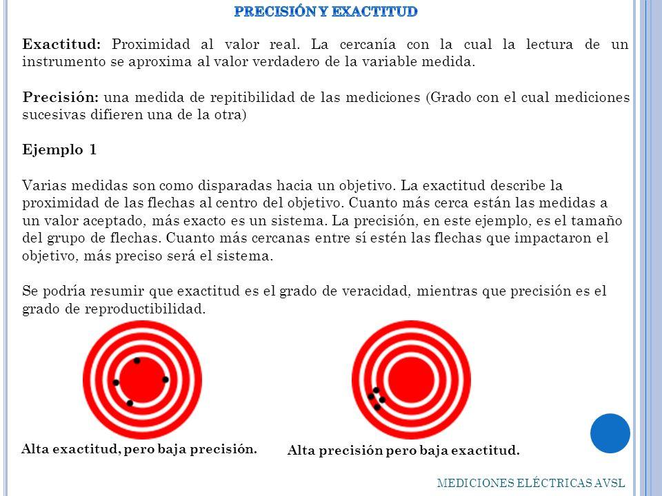 MEDICIONES ELÉCTRICAS AVSL Alta exactitud, pero baja precisión. Alta precisión pero baja exactitud.
