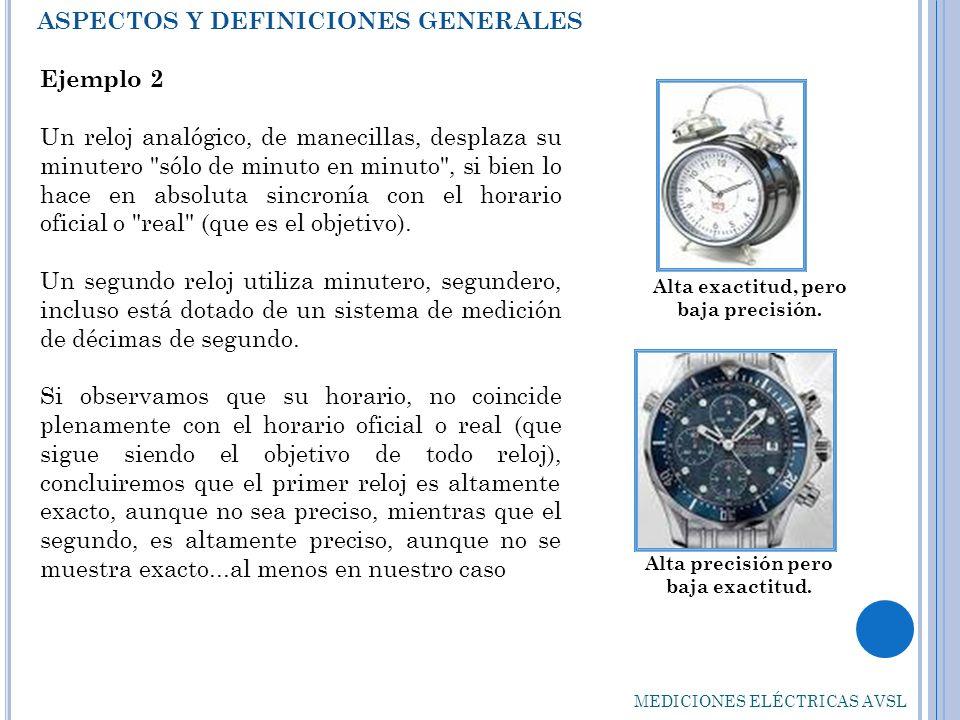 Ejemplo 2 Un reloj analógico, de manecillas, desplaza su minutero