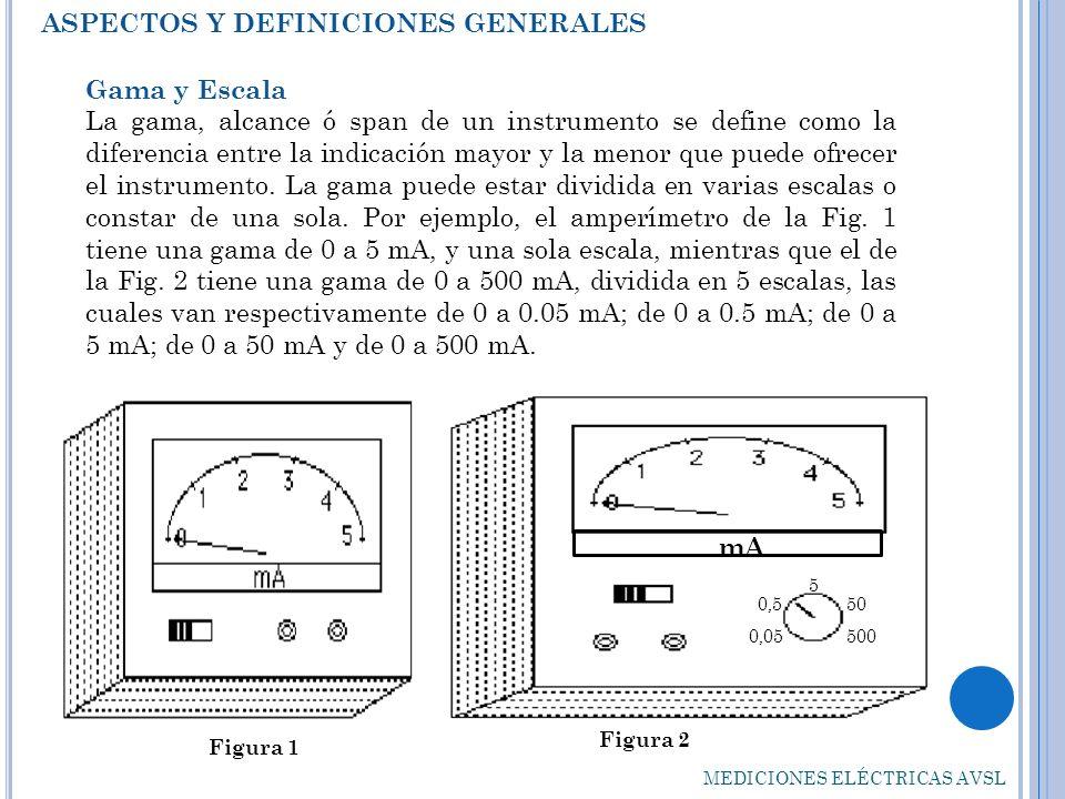 MEDICIONES ELÉCTRICAS AVSL Gama y Escala La gama, alcance ó span de un instrumento se define como la diferencia entre la indicación mayor y la menor q