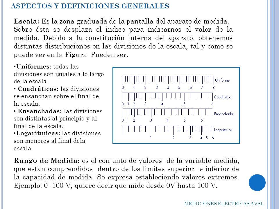 MEDICIONES ELÉCTRICAS AVSL ASPECTOS Y DEFINICIONES GENERALES Rango de Medida: es el conjunto de valores de la variable medida, que están comprendidos