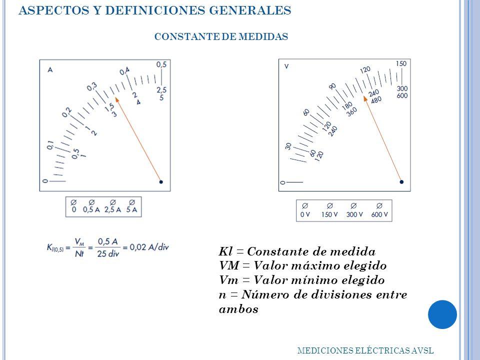 MEDICIONES ELÉCTRICAS AVSL ASPECTOS Y DEFINICIONES GENERALES Kl = Constante de medida VM = Valor máximo elegido Vm = Valor mínimo elegido n = Número d
