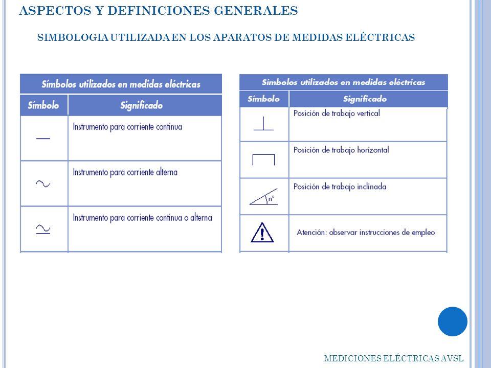 ASPECTOS Y DEFINICIONES GENERALES SIMBOLOGIA UTILIZADA EN LOS APARATOS DE MEDIDAS ELÉCTRICAS MEDICIONES ELÉCTRICAS AVSL