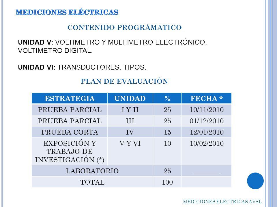 MEDICIONES ELÉCTRICAS AVSL CONTENIDO PROGRÁMATICO UNIDAD V: VOLTIMETRO Y MULTIMETRO ELECTRÓNICO. VOLTIMETRO DIGITAL. UNIDAD VI: TRANSDUCTORES. TIPOS.